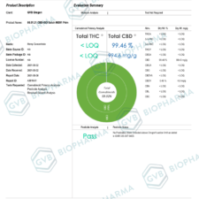 CBD Crystal COA Report Page 1
